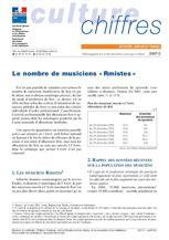 Le nombre de musiciens « Rmistes »