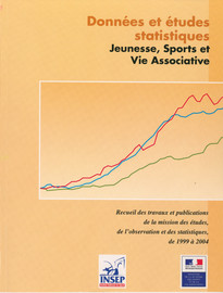 Profil et poids des associations sportives et d'éducation populaire