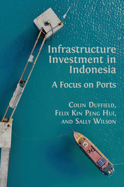 8. Revealing Indonesian Port Competitiveness. Challenge and Performance