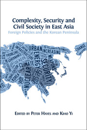 complexity security and civil society in east asia 3 energy